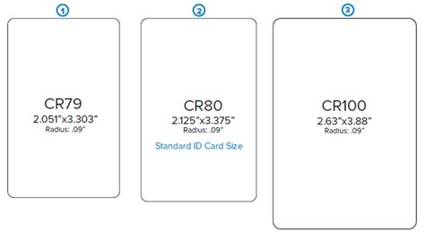 card sizes for card dimensions of standard id cards id wholesaler