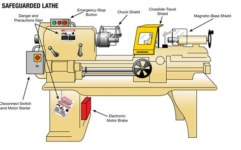 safe use of woodworking machinery woodworking machinery health and safety with beautiful