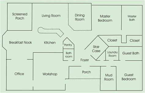 make blueprints how to make a blueprint of a house ktrdecor