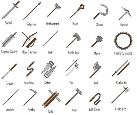 sword list weapons on swords weapons and viking