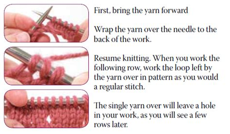 how do you yarn in knitting lace increases and decreases