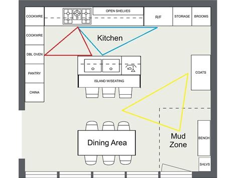 kitchen island plans 7 kitchen layout ideas that work roomsketcher