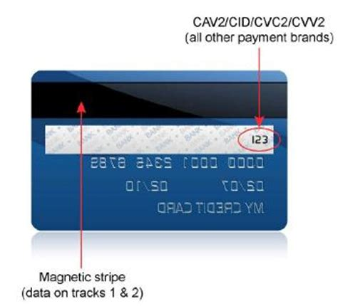 how to make a magnetic card mobile payments what is a magnetic stripe card