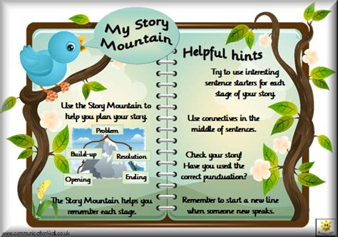 picture books for narrative writing story writing
