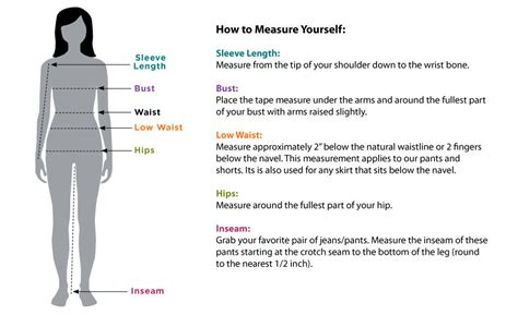 how are measured s measurement guide