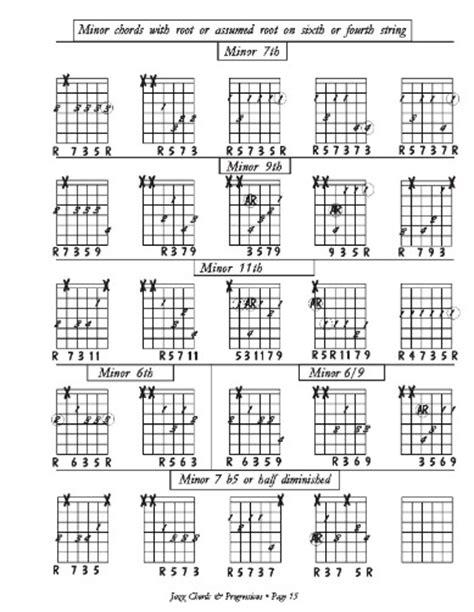 picture book chords bob roetker chord book