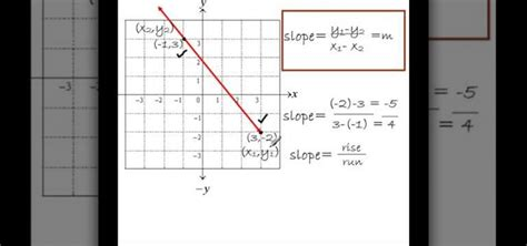 the slope how to find the slope of a line given 2 points 171 math