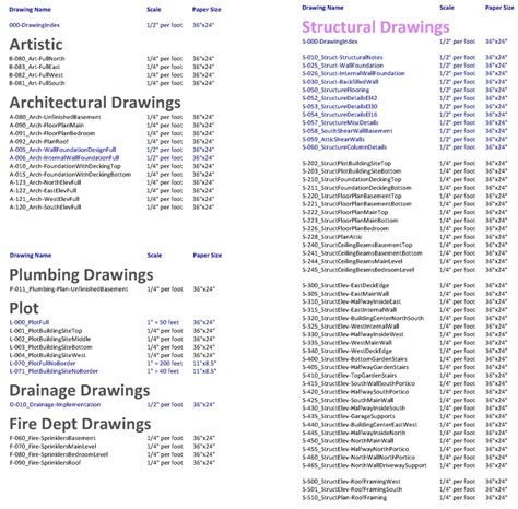 architectural drawing sheet numbering standard best