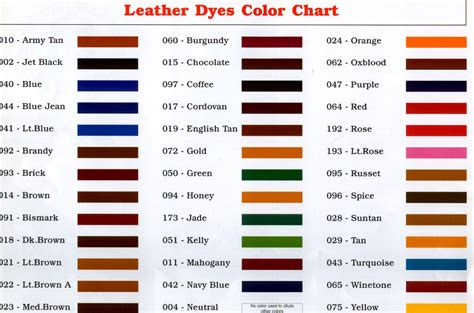 angelus paint mixing guide norton leather care angelus suede dye how to