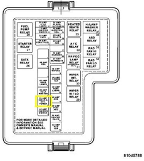 2004 Chrysler Sebring Fuse Box Diagram by Solved The Cigarette Lighter And The In Fixya
