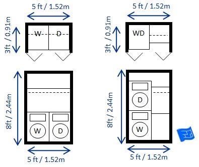 room measurements laundry room dimensions