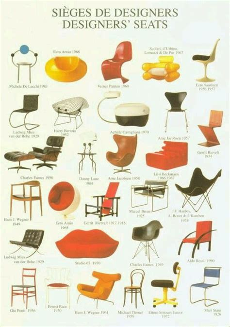Eames Chair History by Chair History Design Seating History