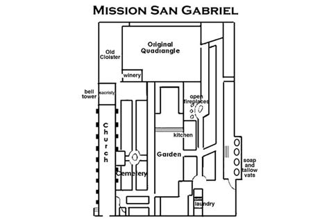 san gabriel mission history buildings photos