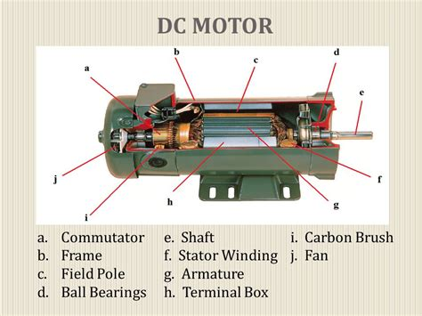 Commutator Electric Motor by Electrical Power Ac Motor Dc Motor Ppt