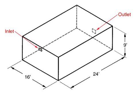 room measurements image gallery room measurements
