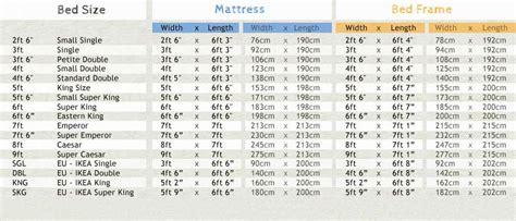 dimensions for size bed frame wooden bed frame sizes get laid beds
