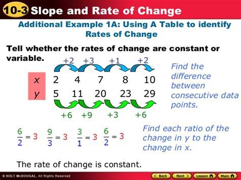 rate of change table how to find the rate of change in a table college