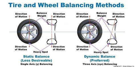 balance for tires tire balancing manassas va coho automotive