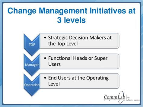 change management strategy for sap implementation