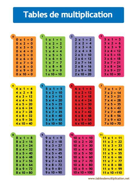 pour r 233 viser les tables de multiplication cm1 madame riviere