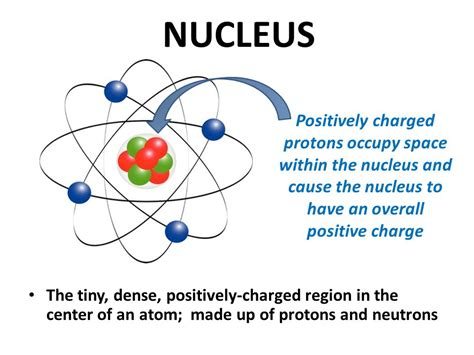 Protons In Nucleus by Are Protons Neutrons And Electrons Subatomic Particles How