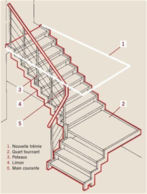 remplacer un escalier le devis c 244 t 233 maison