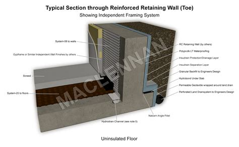interior basement waterproofing membrane interior basement waterproofing