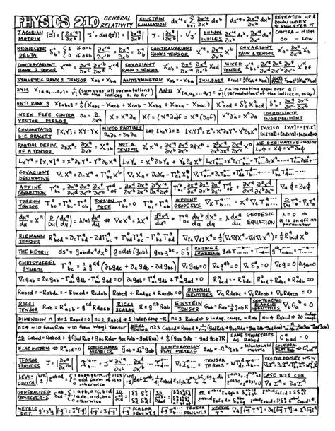 college physics 25 best ideas about physics sheet on