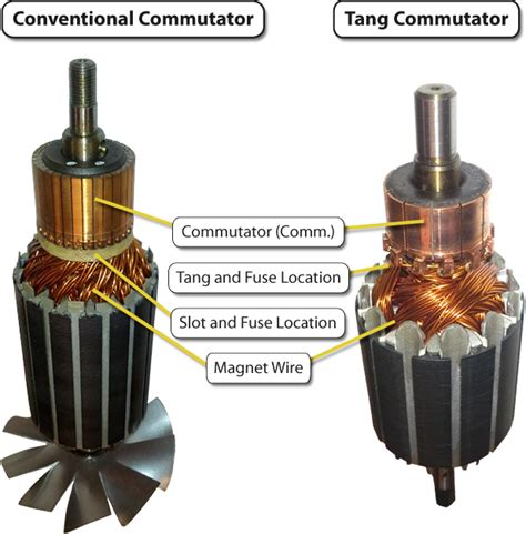 Commutator Electric Motor by Commutator Tang Vs Conventional Groschopp