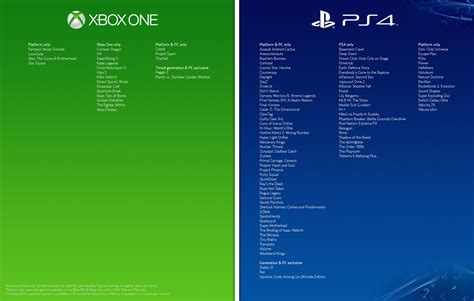 one list confirmed list of exclusives ps4 vs xbox one system