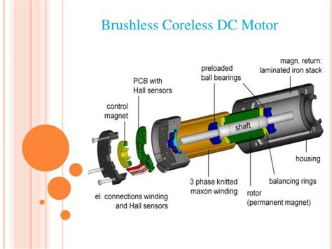 Function Of Electric Motor by Function Of Brushes In Dc Motor Types Of Electric Motor