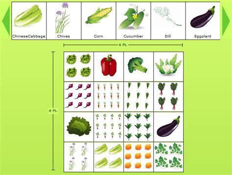 free vegetable garden planner planning a vegetable garden layout for a home garden