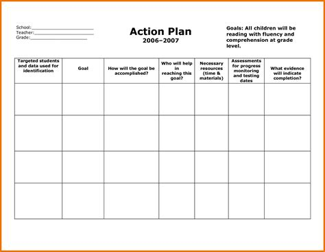 8 action plan templates itinerary template sample
