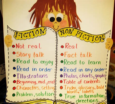 pictures of nonfiction books grade wow fiction and non fiction