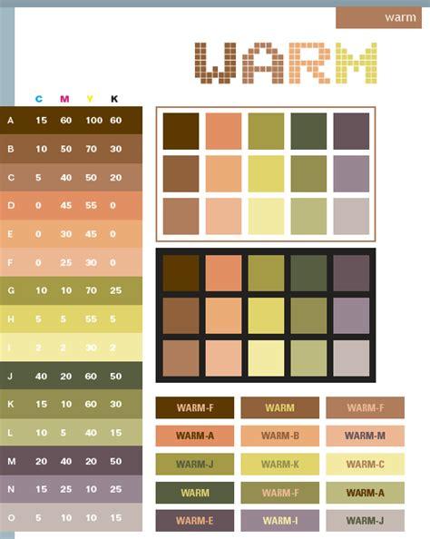 scheme design interior decorating pics interior paint color schemes