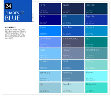 shaeds of 24 shades of blue color palette graf1x