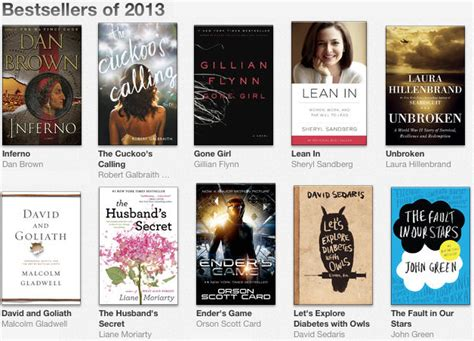 top selling picture books apple announces their bestselling ibooks titles of 2013