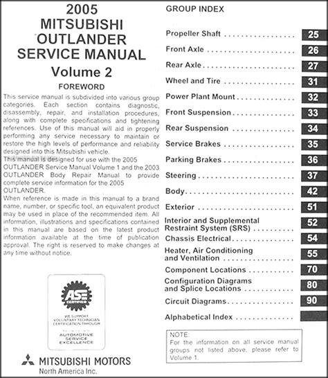 car repair manuals online free 2004 mitsubishi outlander electronic valve timing service manual 2005 mitsubishi outlander workshop manual download free auto repair manuals