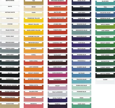 paint color names color car paint chart paint charts chart and colour chart
