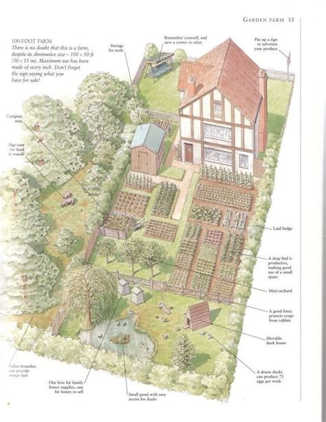 eco farmhouse plan 25 best ideas about farm layout on small farm