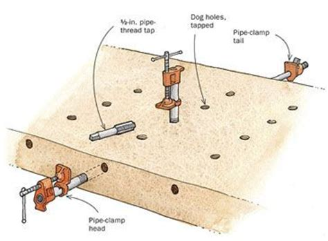woodworking dogs apparently the threaded holes stand up for years also the