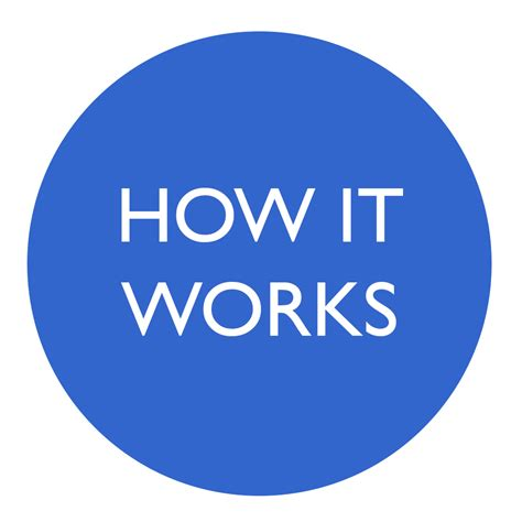 how work how it works ask the doctor