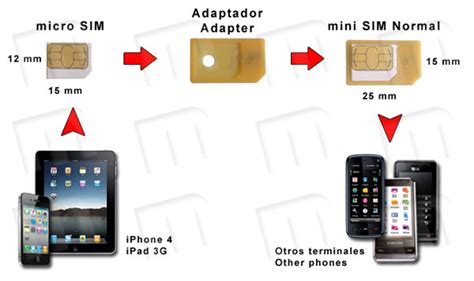 how to make micro sim from normal sim card microsim cards adapter converter to normal sim noosy