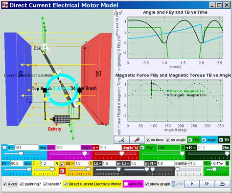 Electric Motor Simulation by Open Source Physics Singapore Apply For Professional