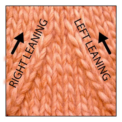knitting decreases techknitting purl decreases p2tog p2tbl ssp