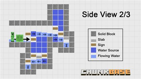 farm blueprints minecraft farm blueprints www pixshark images