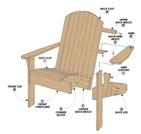woodworking plans adirondack chair adirondack chair and settee woodsmith plans