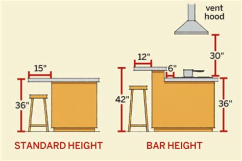 typical kitchen island dimensions counter height stools design with industrial kitchen