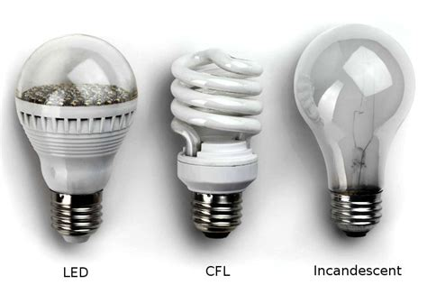 led bulbs vs incandescent bulbs sa cost comparison of led cfl and incandescent light bulbs