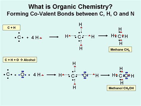 organic chemistry organic chemistry superior college